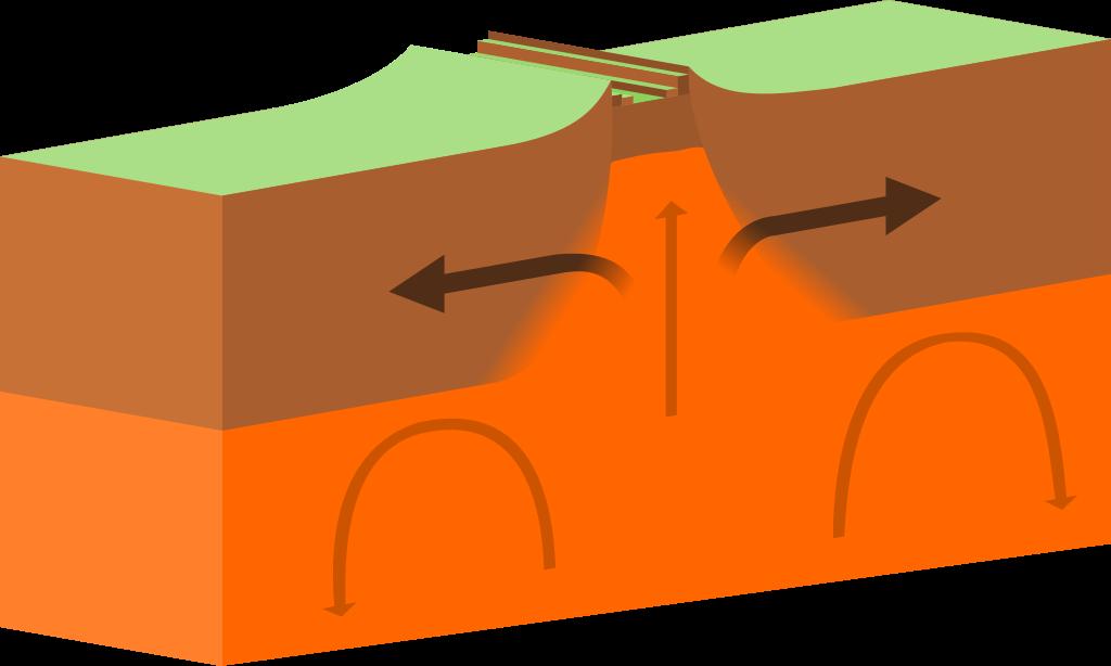 El movimiento de las placas tectónicas y sus consecuencias