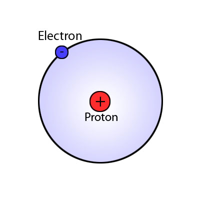 caracteristicas-hidrogeno