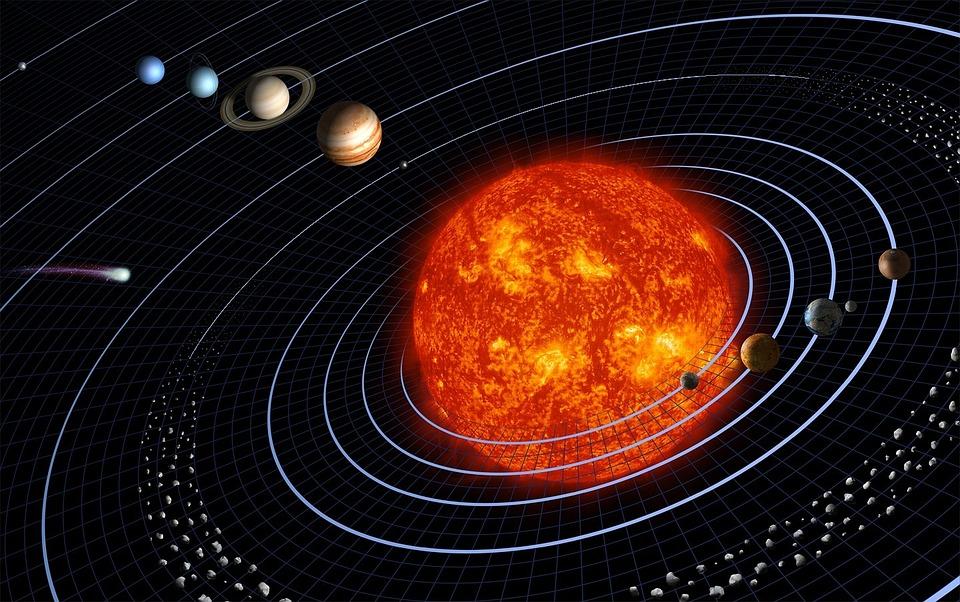Órbita de los planetas
