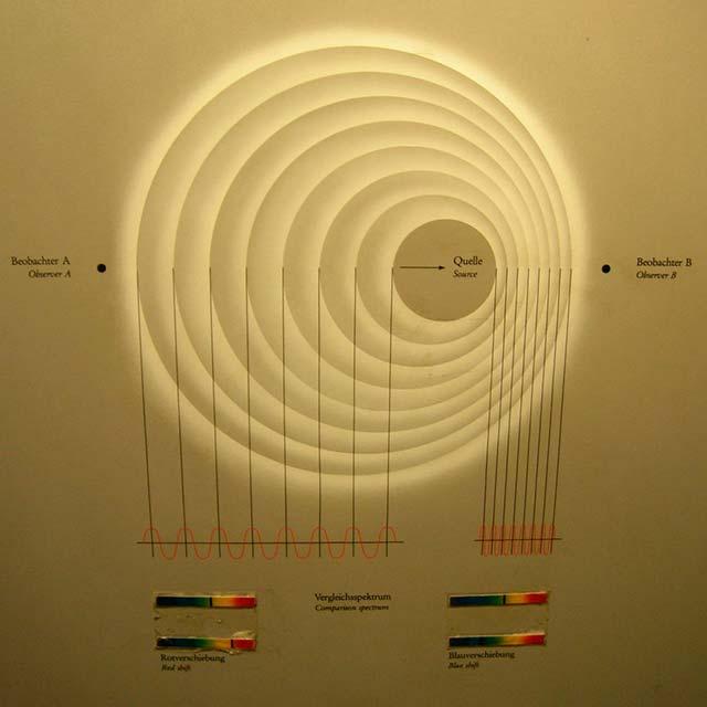 efecto-doppler