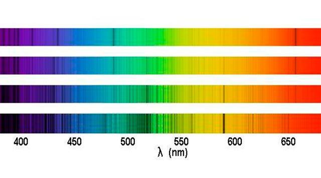 El espectro visible de la luz