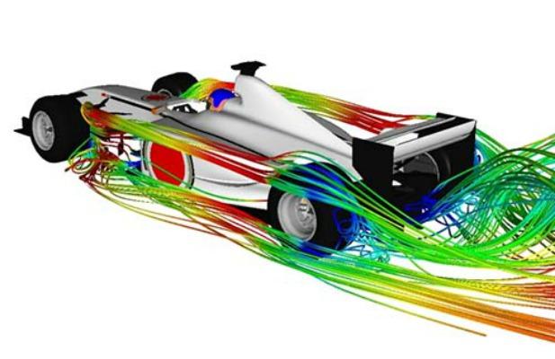 Que es la aerodinamica