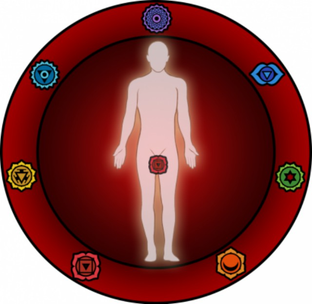 chacras energéticos del cuerpo