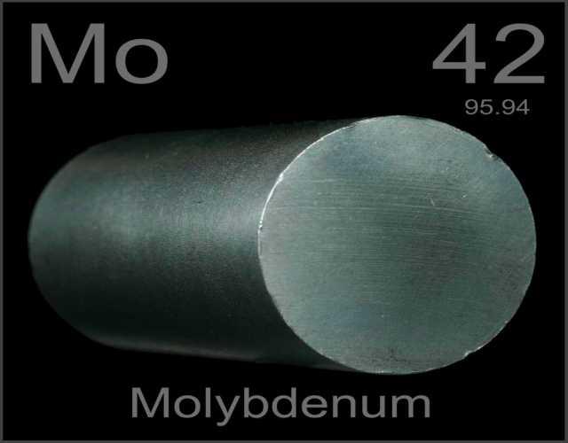 Características del Molibdeno