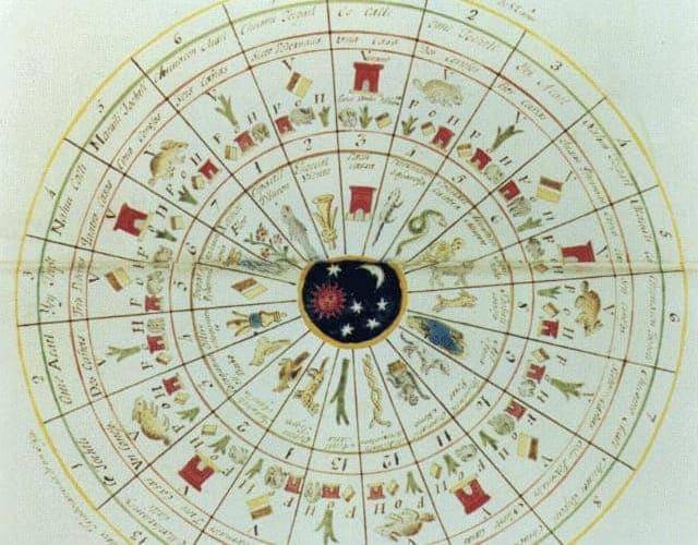 importancia del calendario gregoriano