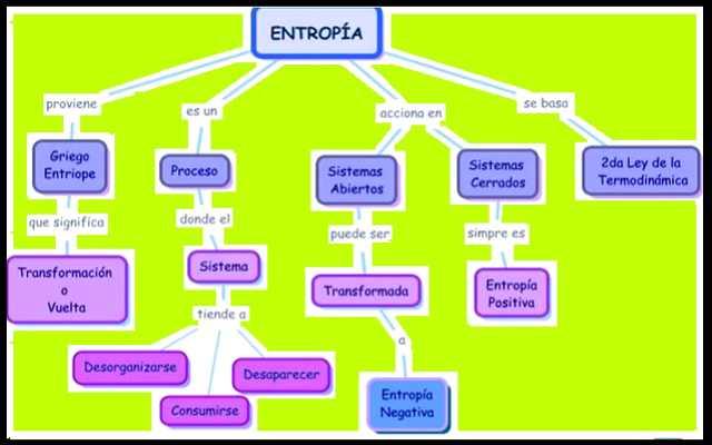 La-entropia-y-la-muerte-del-universo