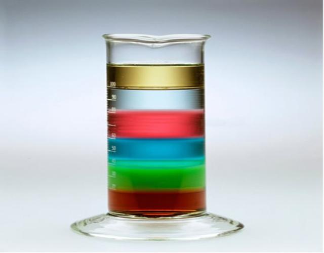 densidad de líquidos