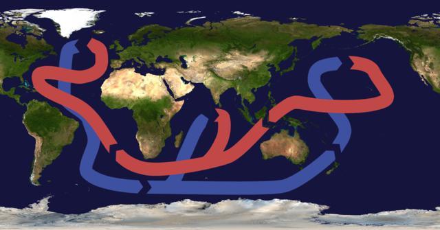 cinta transportadora oceánica