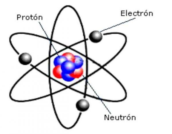 Cómo se descubrieron los electrones