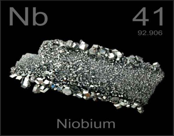 Características del Niobio