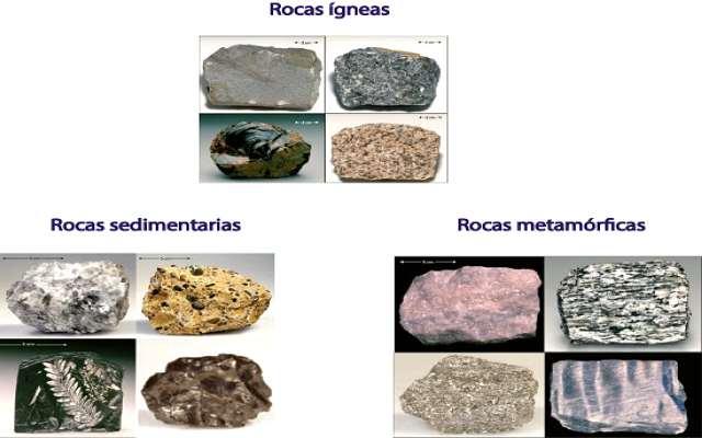 Rocas y tipos de rocas