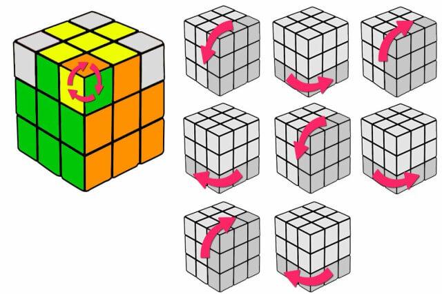 resolver un cubo de Rubik