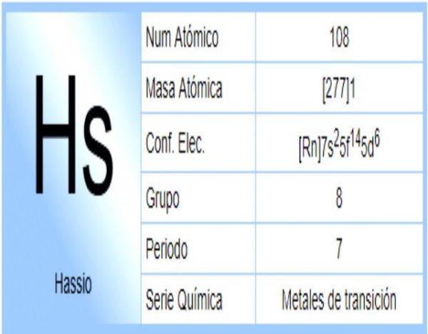 Características del Hasio