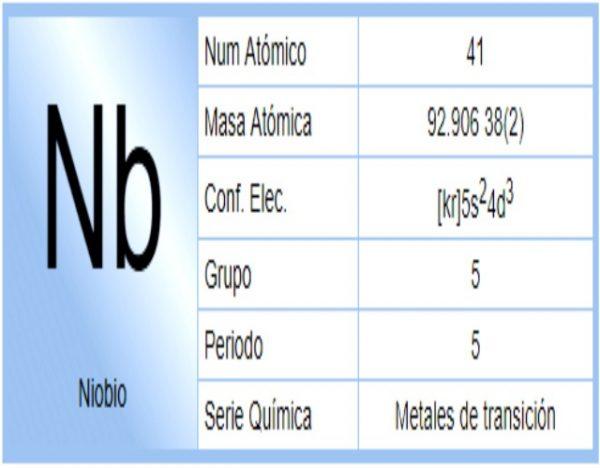 Características del Nihonio o Ununtrio