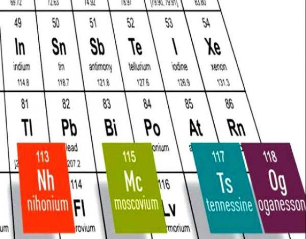 Los nuevos elementos de la tabla periódica