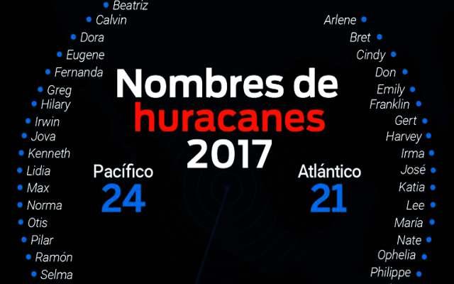 Nombres de personas a eventos naturales catastróficos