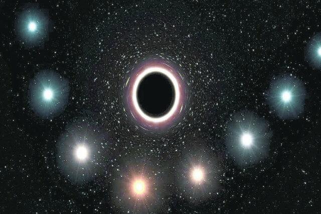 tipos de agujeros negros