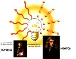 Teorías de la luz