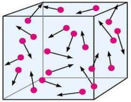 Qué es el movimiento browniano