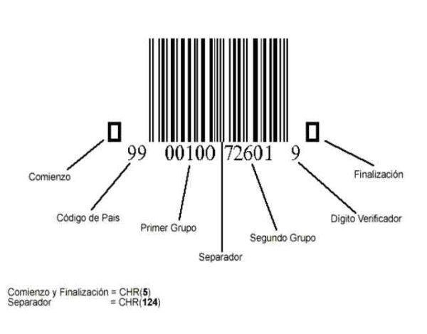 Cómo leer un código de barras