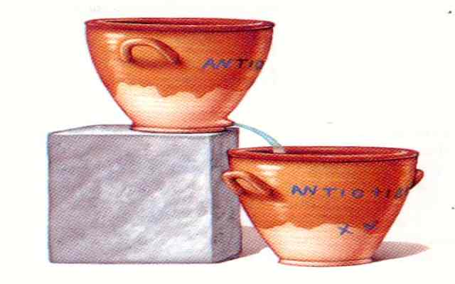 Cómo funciona el reloj de agua o clepsidra