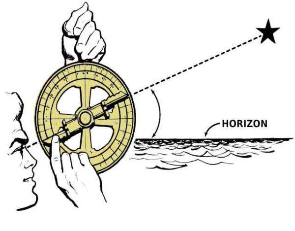 Qué es el astrolabio y cómo funciona