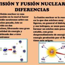 Diferencias en fusión y fisión nuclear (1)